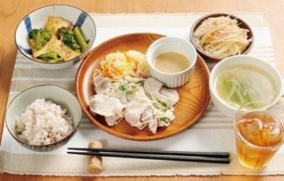 タニタ食堂日替わり定食