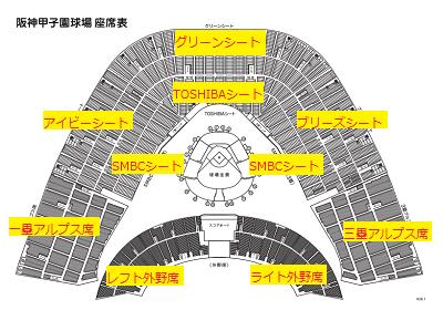 甲子園球場全体座席表