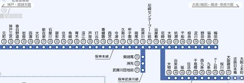 阪神電車路線図