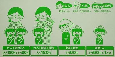 長崎路面電車幼児料金例
